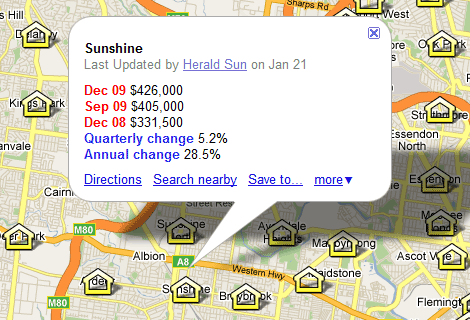 Median house prices december quarter 2009